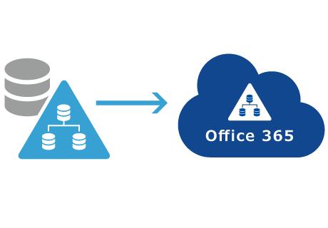 AD FSでOffice 365のSSOを実現