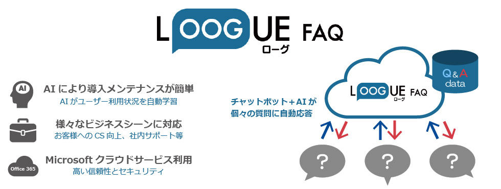 LOOGUE FAQ(ローグFAQ)とは