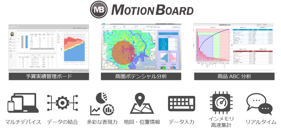 MotionBoardとは
