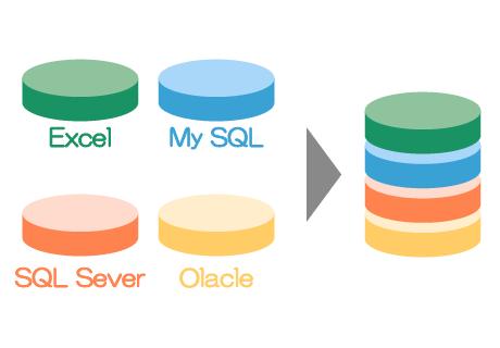 幅広いデータソースに対応