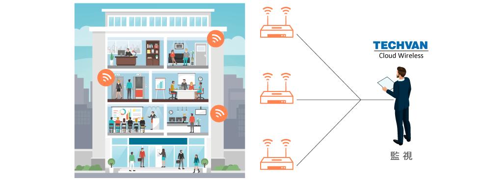 Wi-Fi環境を24時間365日監視