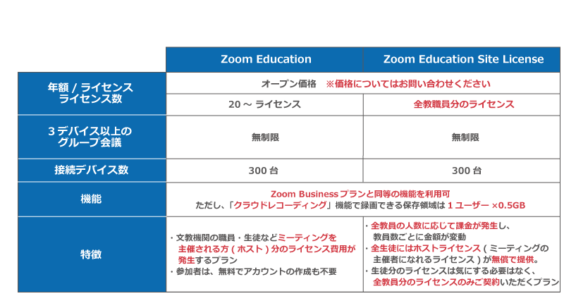 Educationプランの価格表