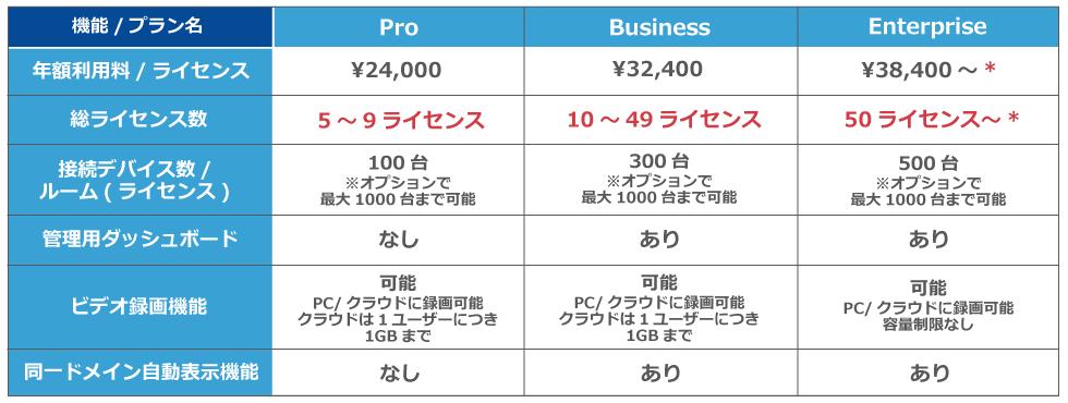 ご利用プラン価格表